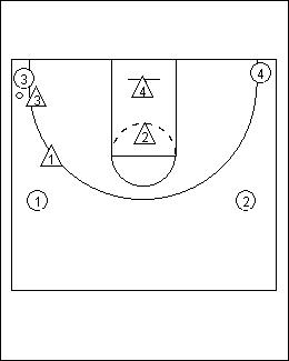 peripheres sehen basketball